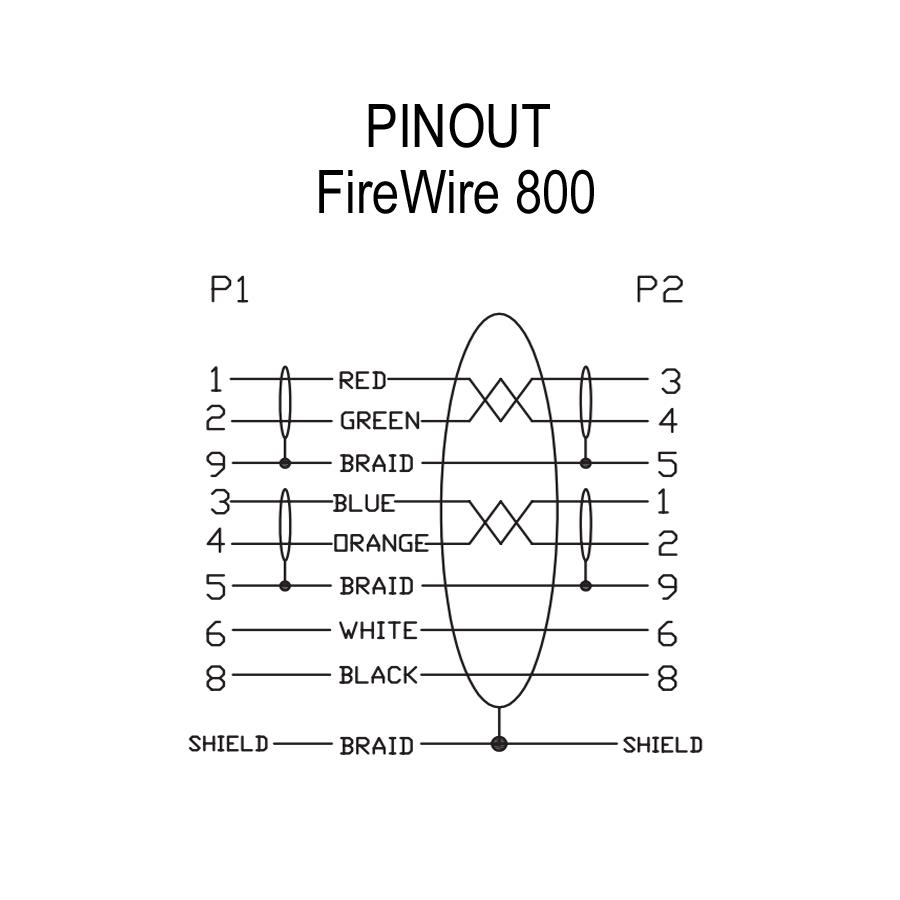 Firewire Wire Diagram Trusted Wiring To Usb Pinout Search For Diagrams U2022 Camera